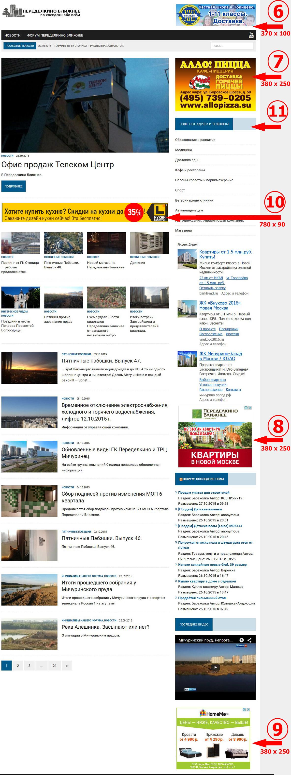 Места размещения баннеров на главной странице Nearperedelkino.ru