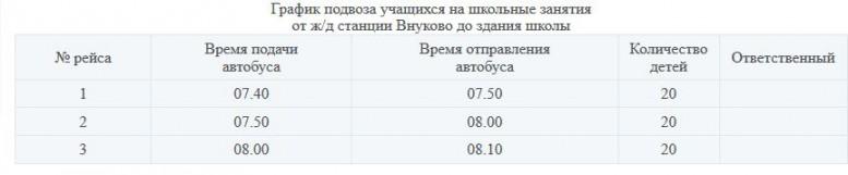 График подвоза учащихся на школьные занятия от жд станции Внуково до здания школы.