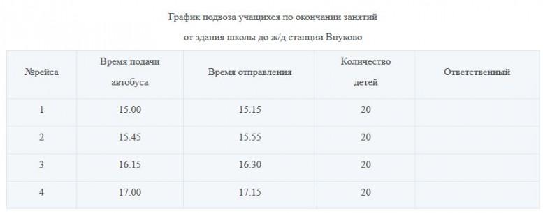 График подвоза учащихся по окончании занятий от здания школы до жд станции Внуково