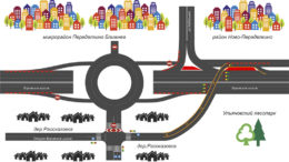 Схема временной организации дорожного движения в районе строительства ТПУ Рассказовка