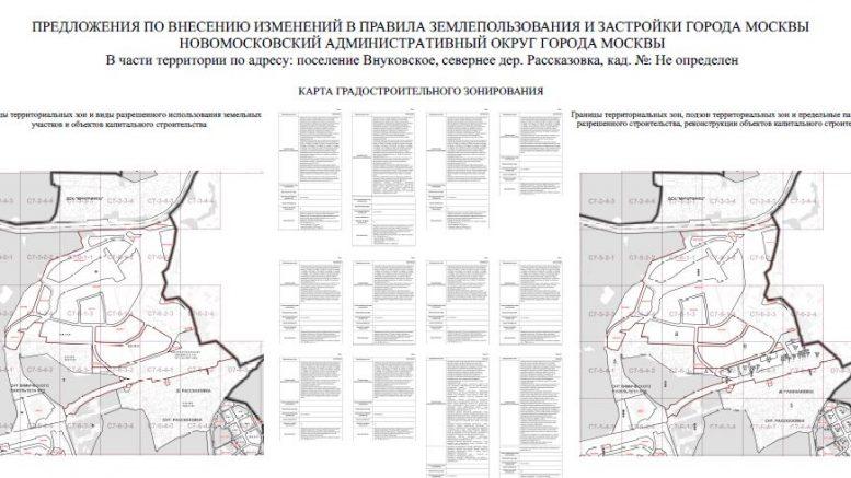 Проведение публичных слушаний в поселении Внуковское